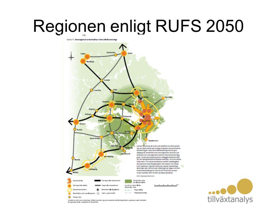 Regionen enligt RUFS 2050