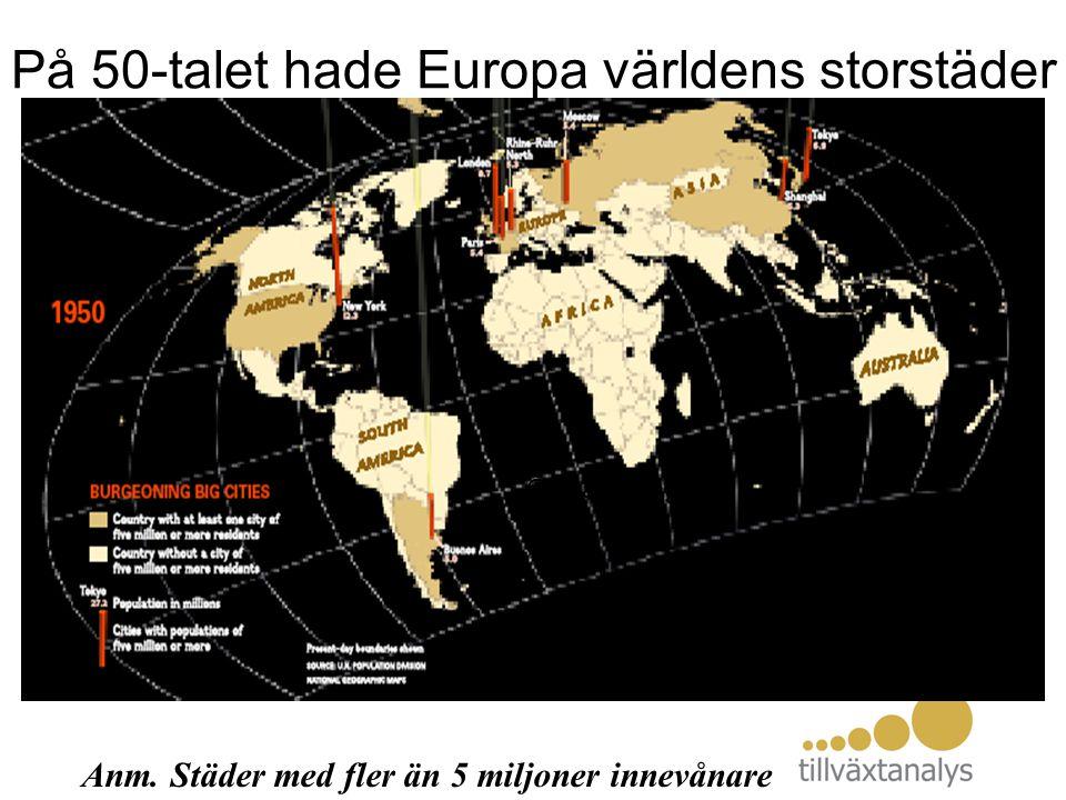 På 50-talet hade Europa världens storstäder Anm. Städer med fler än 5 miljoner innevånare Globaliseringen