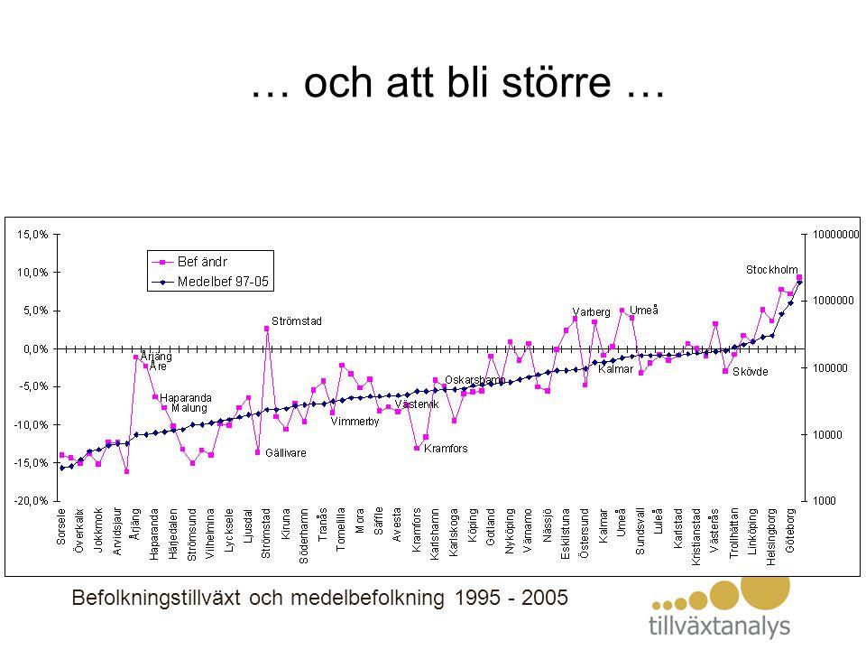 … och att bli större … Befolkningstillväxt och medelbefolkning 1995 - 2005