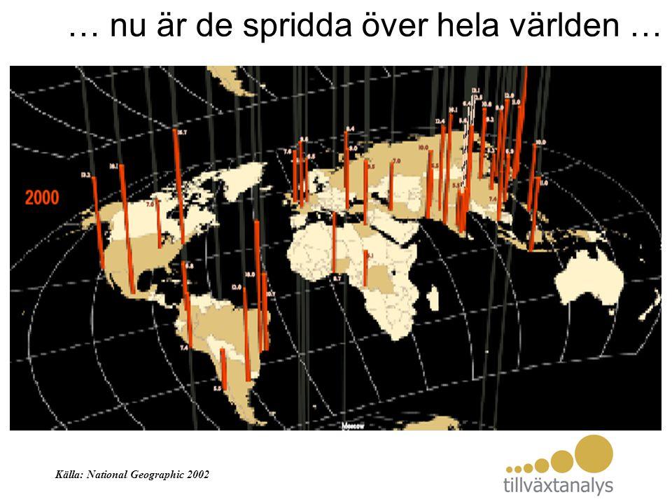 … nu är de spridda över hela världen … Källa: National Geographic 2002