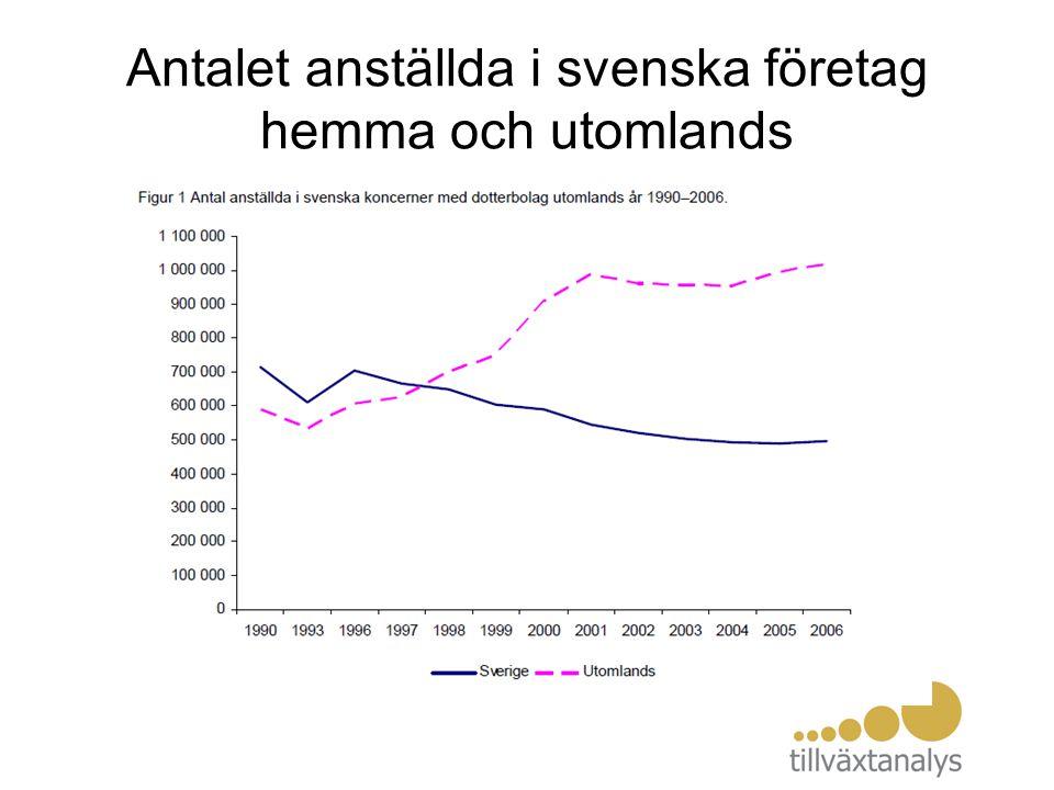 Antalet anställda i svenska företag hemma och utomlands