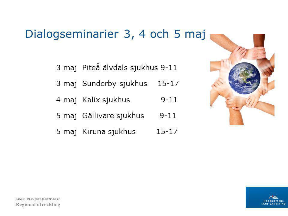 LANDSTINGSDIREKTÖRENS STAB Regional utveckling Dialogseminarier 3, 4 och 5 maj 3 maj Piteå älvdals sjukhus 9-11 3 maj Sunderby sjukhus 15-17 4 maj Kalix sjukhus 9-11 5 maj Gällivare sjukhus 9-11 5 maj Kiruna sjukhus 15-17