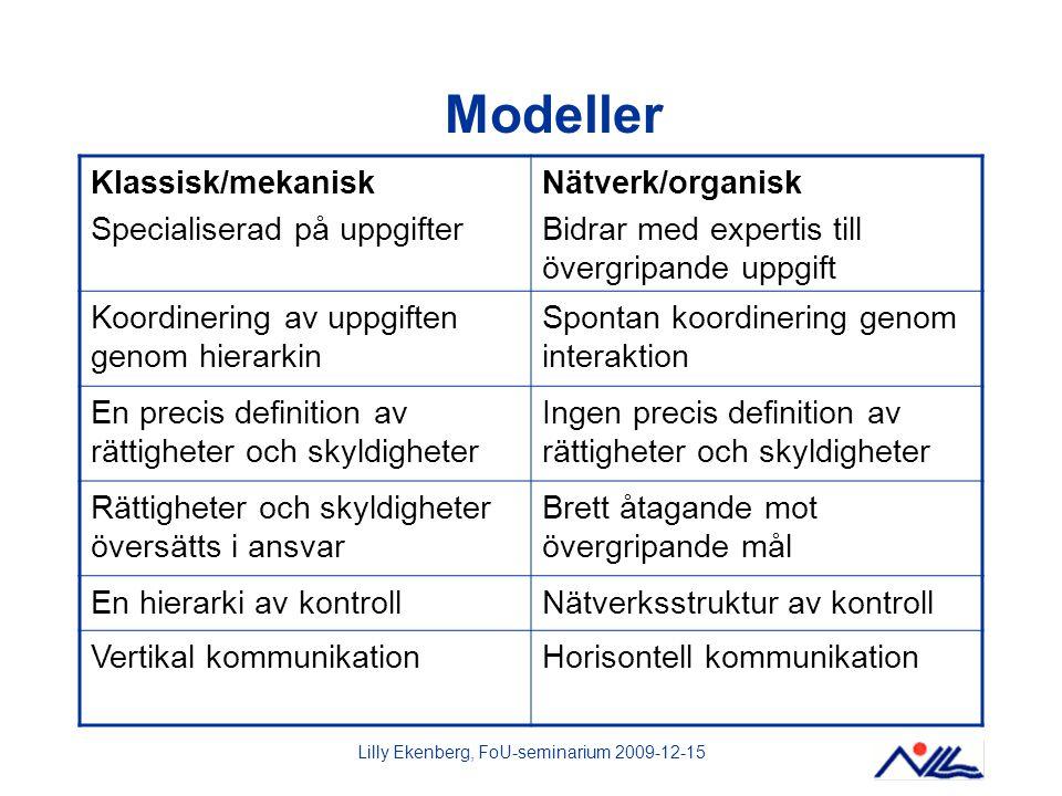 Lilly Ekenberg, FoU-seminarium 2009-12-15 Modeller Klassisk/mekanisk Specialiserad på uppgifter Nätverk/organisk Bidrar med expertis till övergripande