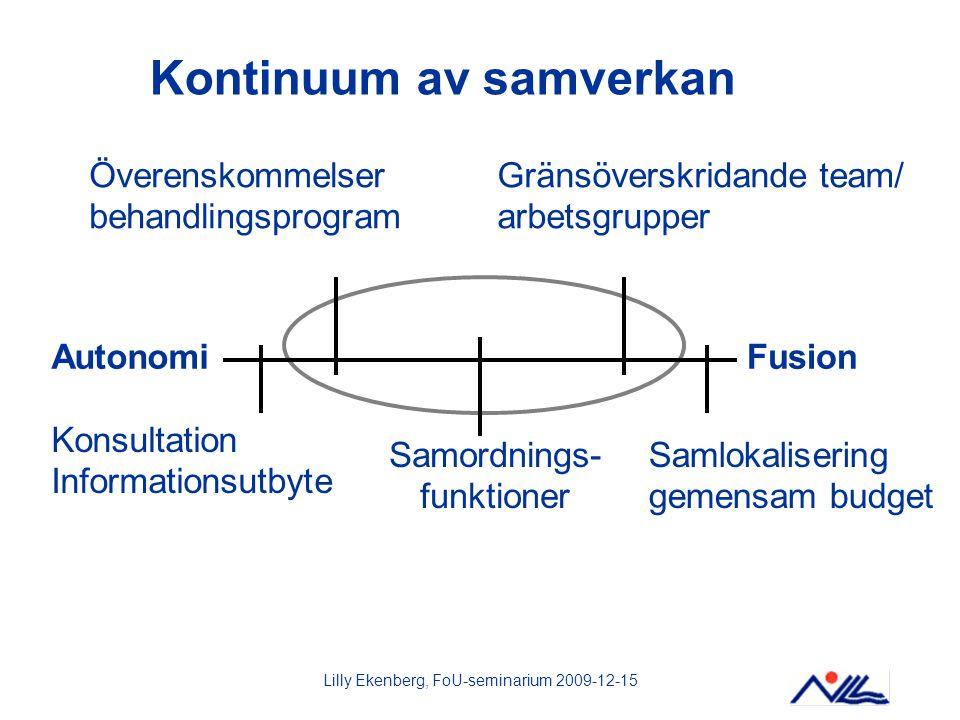 Lilly Ekenberg, FoU-seminarium 2009-12-15 Kontinuum av samverkan Överenskommelser behandlingsprogram Gränsöverskridande team/ arbetsgrupper AutonomiFu