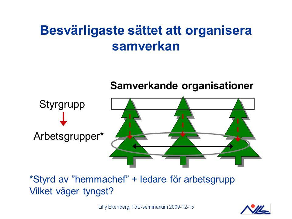 Lilly Ekenberg, FoU-seminarium 2009-12-15 Besvärligaste sättet att organisera samverkan Samverkande organisationer Arbetsgrupper* Styrgrupp *Styrd av
