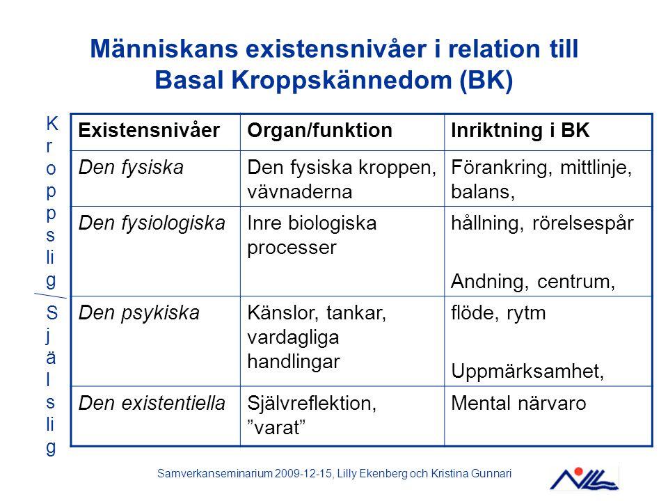 Samverkanseminarium 2009-12-15, Lilly Ekenberg och Kristina Gunnari Människans existensnivåer i relation till Basal Kroppskännedom (BK) Existensnivåer