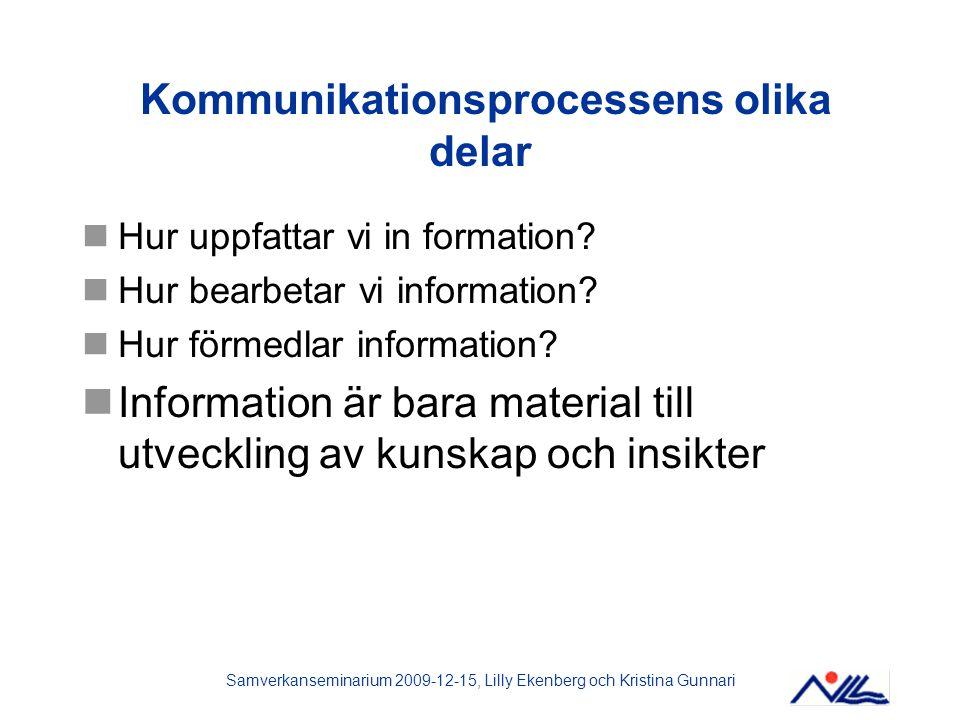 Samverkanseminarium 2009-12-15, Lilly Ekenberg och Kristina Gunnari Kommunikationsprocessens olika delar Hur uppfattar vi in formation? Hur bearbetar