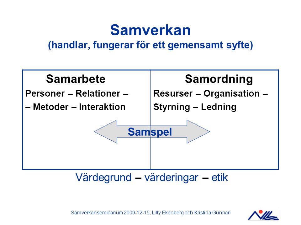 Samverkanseminarium 2009-12-15, Lilly Ekenberg och Kristina Gunnari Samverkan (handlar, fungerar för ett gemensamt syfte) Samarbete Personer – Relatio