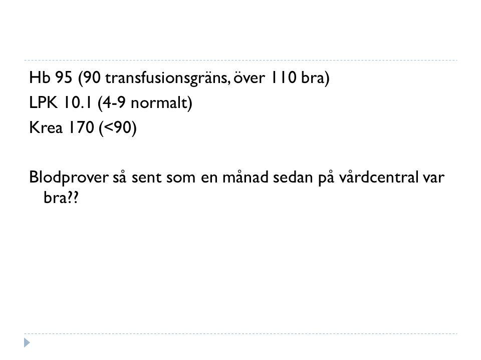 Hb 95 (90 transfusionsgräns, över 110 bra) LPK 10.1 (4-9 normalt) Krea 170 (<90) Blodprover så sent som en månad sedan på vårdcentral var bra??