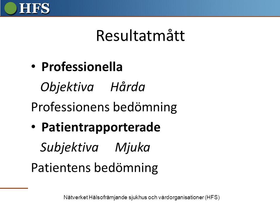 Nätverket Hälsofrämjande sjukhus och vårdorganisationer (HFS) Resultatmått Professionella Objektiva Hårda Professionens bedömning Patientrapporterade