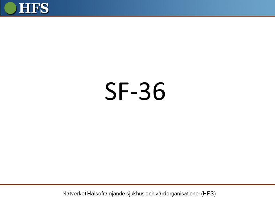 Nätverket Hälsofrämjande sjukhus och vårdorganisationer (HFS) SF-36