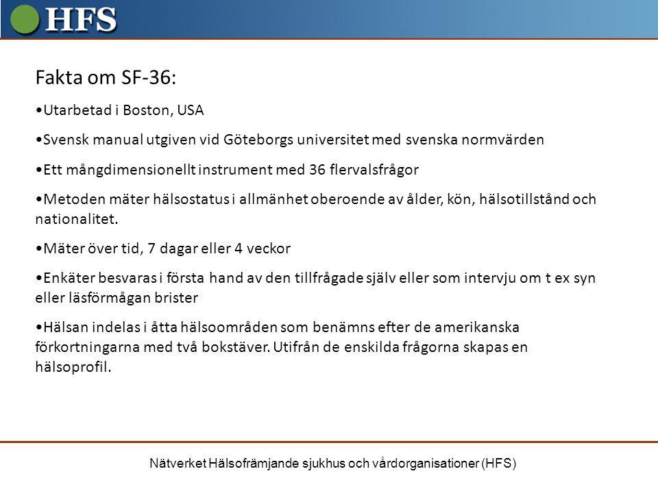 Nätverket Hälsofrämjande sjukhus och vårdorganisationer (HFS) Fakta om SF-36: Utarbetad i Boston, USA Svensk manual utgiven vid Göteborgs universitet