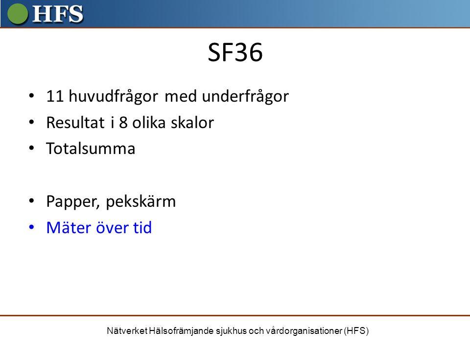 Nätverket Hälsofrämjande sjukhus och vårdorganisationer (HFS) SF36 11 huvudfrågor med underfrågor Resultat i 8 olika skalor Totalsumma Papper, pekskär