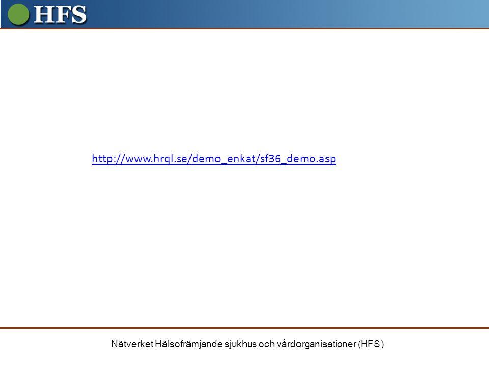 Nätverket Hälsofrämjande sjukhus och vårdorganisationer (HFS) http://www.hrql.se/demo_enkat/sf36_demo.asp