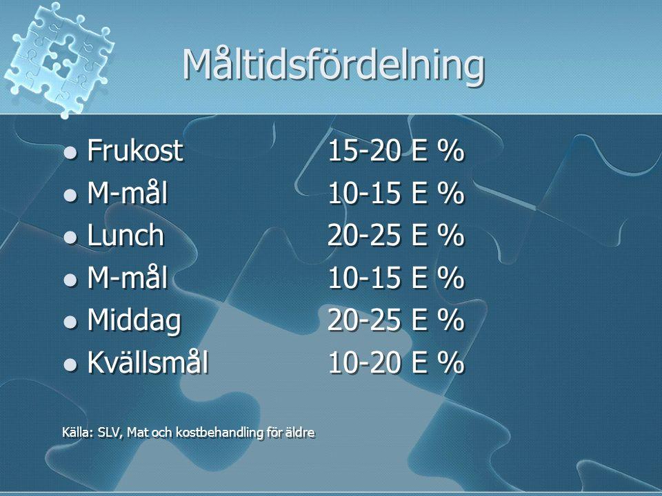 Måltidsfördelning Frukost15-20 E % M-mål10-15 E % Lunch20-25 E % M-mål10-15 E % Middag20-25 E % Kvällsmål10-20 E % Källa: SLV, Mat och kostbehandling för äldre Frukost15-20 E % M-mål10-15 E % Lunch20-25 E % M-mål10-15 E % Middag20-25 E % Kvällsmål10-20 E % Källa: SLV, Mat och kostbehandling för äldre