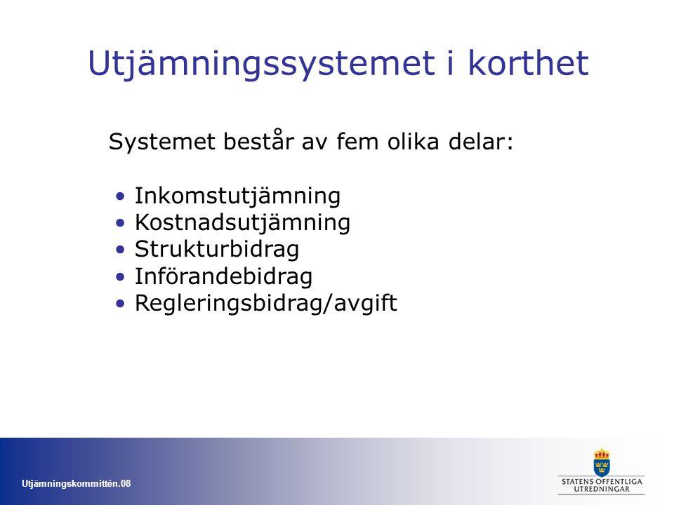 Utjämningskommittén.08 Utjämningssystemet i korthet Systemet består av fem olika delar: Inkomstutjämning Kostnadsutjämning Strukturbidrag Införandebid