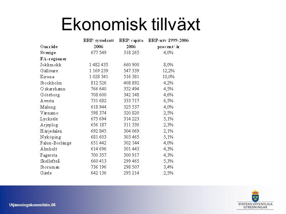 Utjämningskommittén.08 Ekonomisk tillväxt