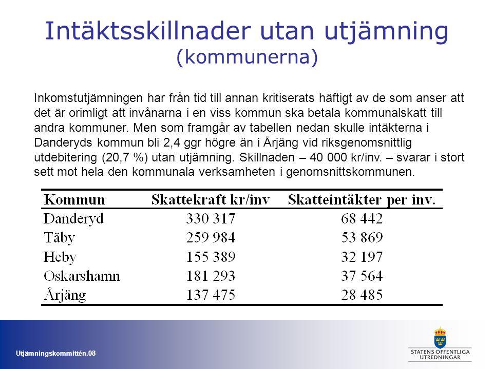 Utjämningskommittén.08 Intäktsskillnader utan utjämning (kommunerna) Inkomstutjämningen har från tid till annan kritiserats häftigt av de som anser at