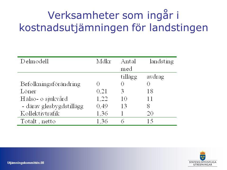 Utjämningskommittén.08 Verksamheter som ingår i kostnadsutjämningen för landstingen