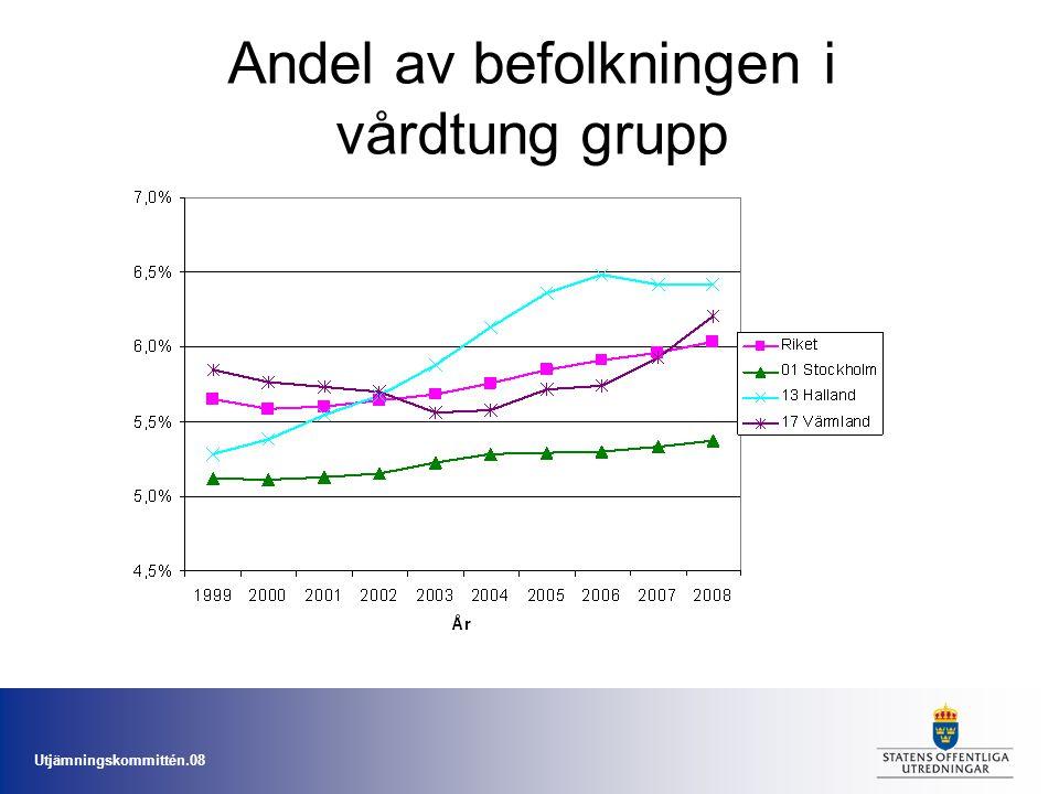 Utjämningskommittén.08 Andel av befolkningen i vårdtung grupp