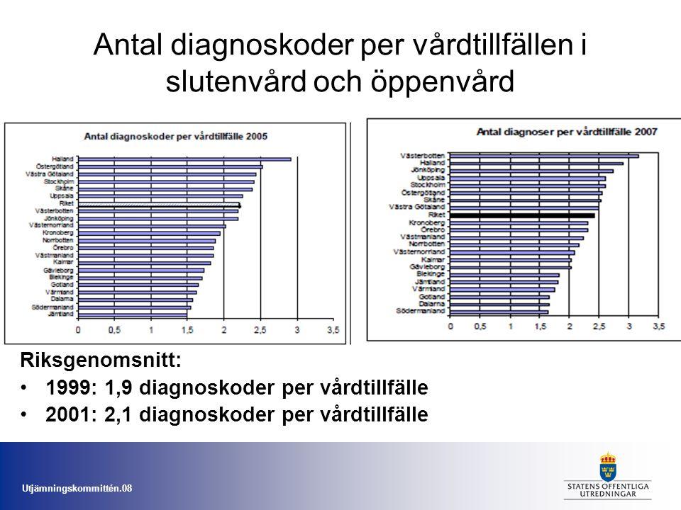 Utjämningskommittén.08 Antal diagnoskoder per vårdtillfällen i slutenvård och öppenvård Riksgenomsnitt: 1999: 1,9 diagnoskoder per vårdtillfälle 2001: