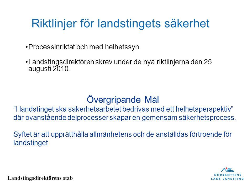 Landstingsdirektörens stab Särskild sjukvårdsledning Nationellt – TIB SoS, övergång till särskild sjukvårdsledning, dom vänder sig till Soc.Dep.