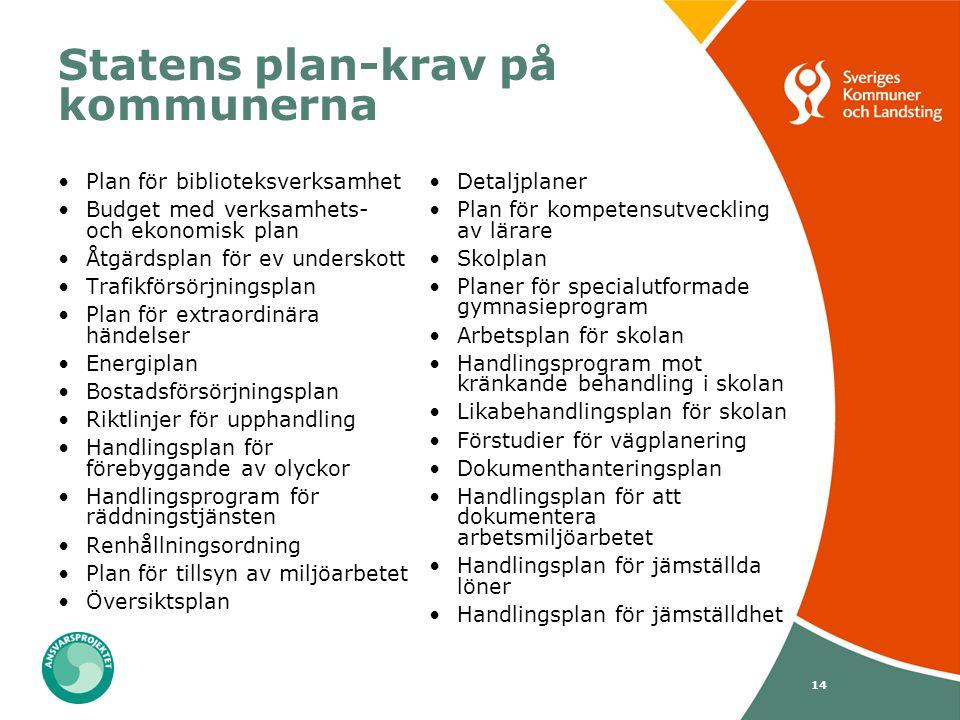 14 Statens plan-krav på kommunerna Plan för biblioteksverksamhet Budget med verksamhets- och ekonomisk plan Åtgärdsplan för ev underskott Trafikförsör