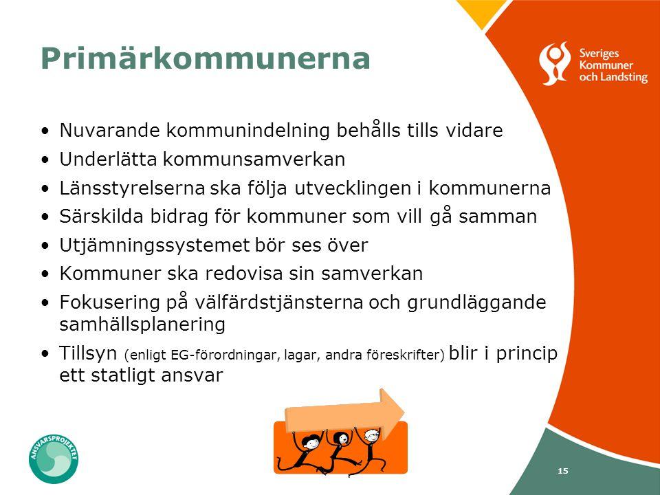 15 Primärkommunerna Nuvarande kommunindelning behålls tills vidare Underlätta kommunsamverkan Länsstyrelserna ska följa utvecklingen i kommunerna Särs