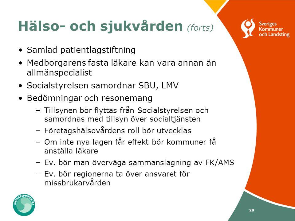 20 Hälso- och sjukvården (forts) Samlad patientlagstiftning Medborgarens fasta läkare kan vara annan än allmänspecialist Socialstyrelsen samordnar SBU