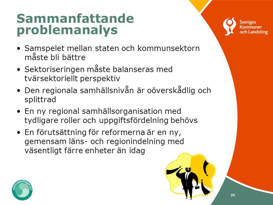 25 Sammanfattande problemanalys Samspelet mellan staten och kommunsektorn måste bli bättre Sektoriseringen måste balanseras med tvärsektoriellt perspe
