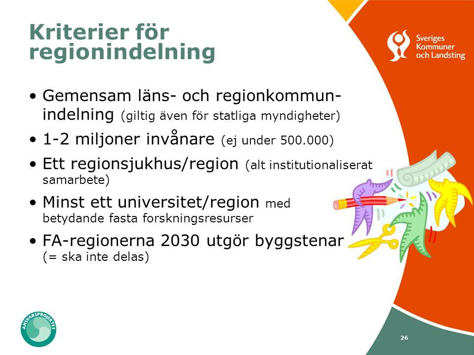 26 Kriterier för regionindelning Gemensam läns- och regionkommun- indelning (giltig även för statliga myndigheter) 1-2 miljoner invånare (ej under 500