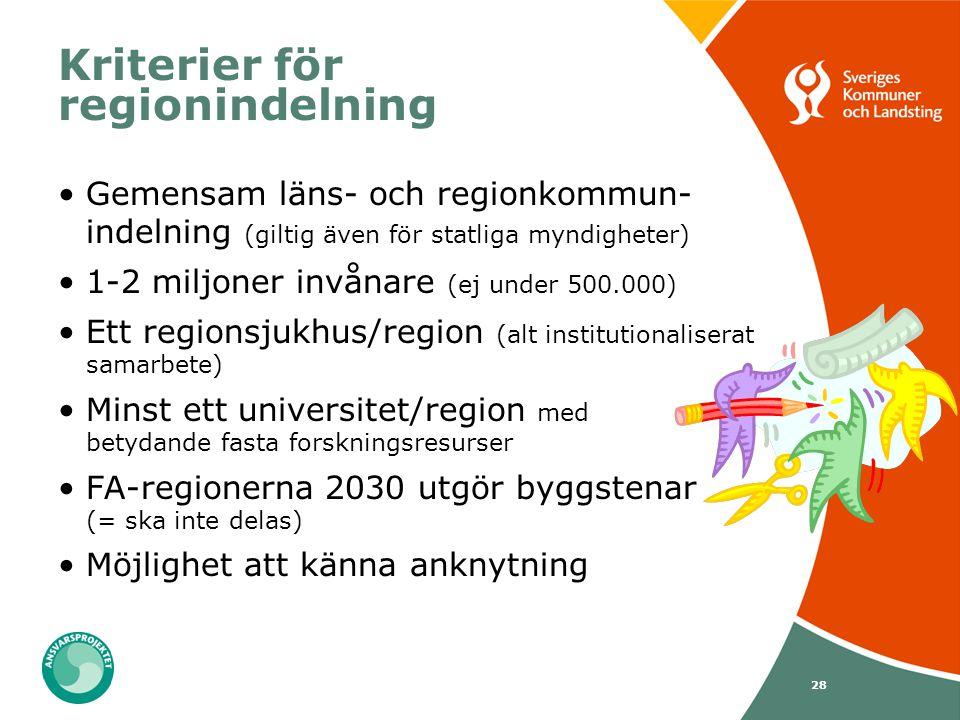 28 Kriterier för regionindelning Gemensam läns- och regionkommun- indelning (giltig även för statliga myndigheter) 1-2 miljoner invånare (ej under 500