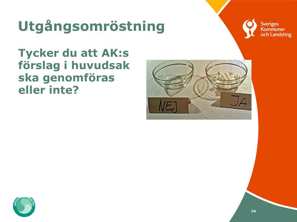 34 Utgångsomröstning Tycker du att AK:s förslag i huvudsak ska genomföras eller inte?