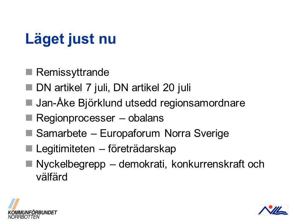 Läget just nu Remissyttrande DN artikel 7 juli, DN artikel 20 juli Jan-Åke Björklund utsedd regionsamordnare Regionprocesser – obalans Samarbete – Europaforum Norra Sverige Legitimiteten – företrädarskap Nyckelbegrepp – demokrati, konkurrenskraft och välfärd