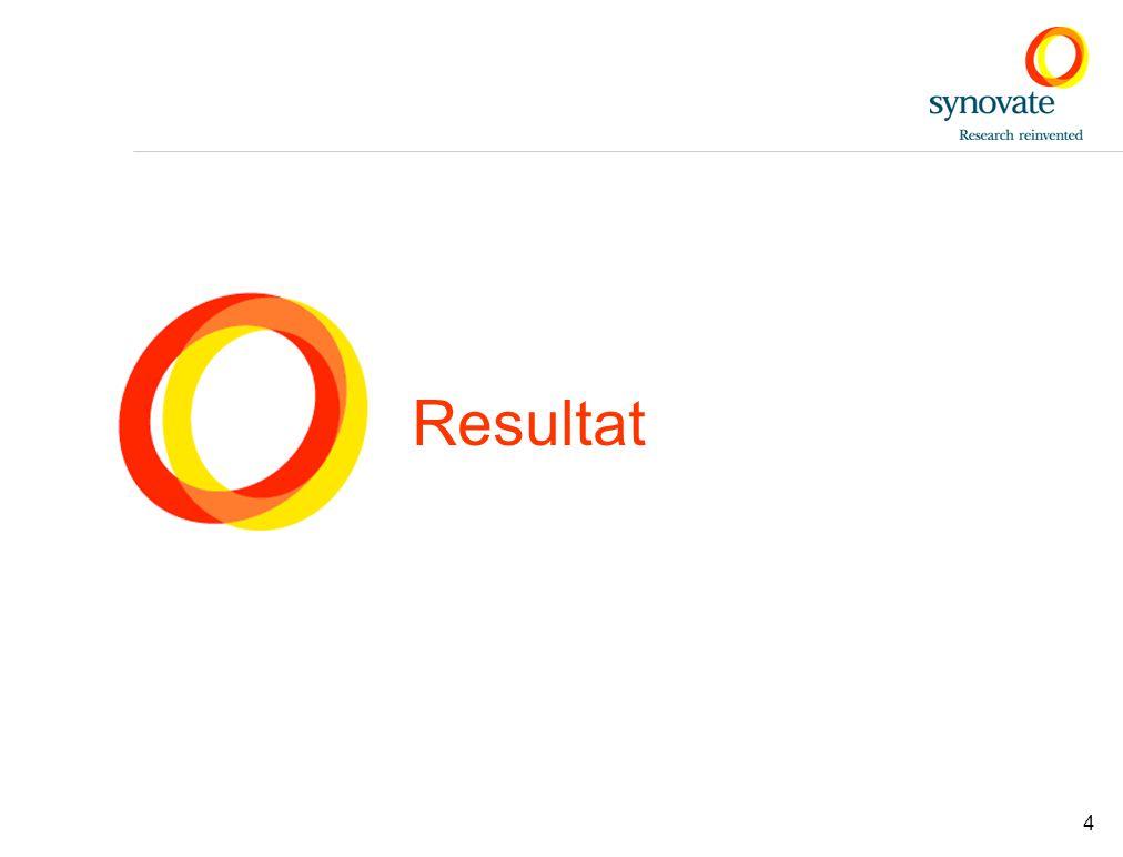 4 Resultat