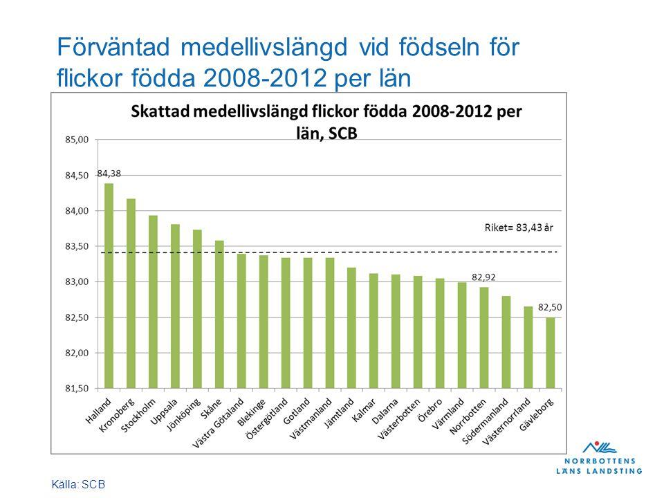 Norrbottens län Källa: www.fhi.se Folkhälsodatabas 2013-04-24www.fhi.se