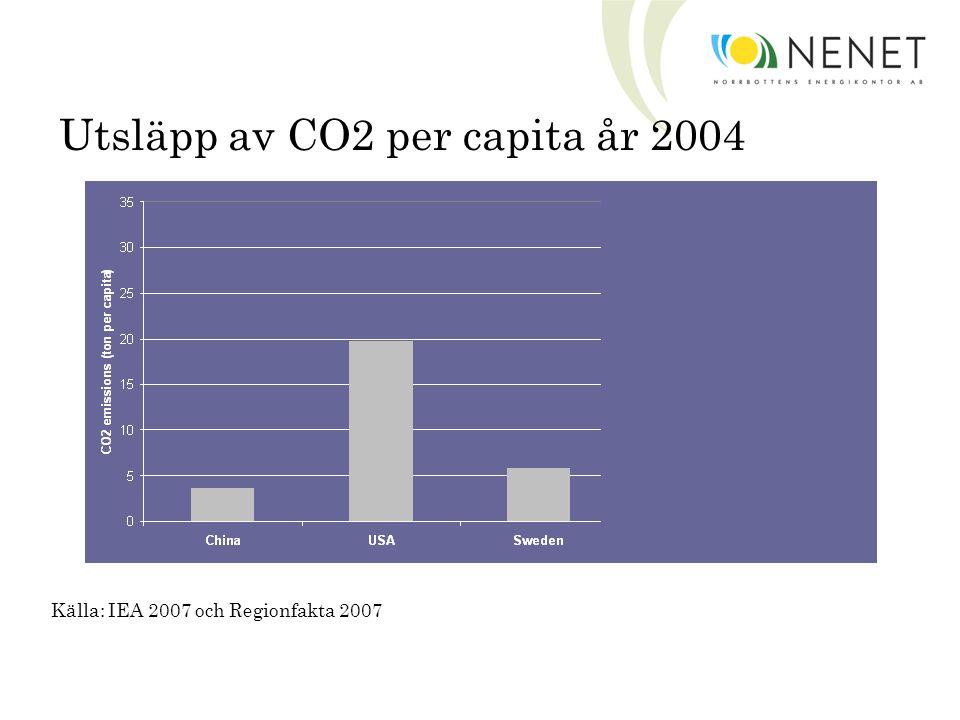 Utsläpp av CO2 per capita år 2004 Källa: IEA 2007 och Regionfakta 2007
