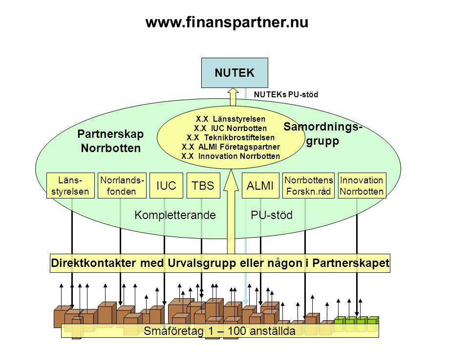 NUTEK Småföretag 1 – 100 anställda NUTEKs PU-stöd X.X Länsstyrelsen X.X IUC Norrbotten X.X Teknikbrostiftelsen X.X ALMI Företagspartner X.X Innovation