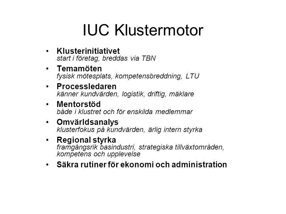 IUC Klustermotor Klusterinitiativet start i företag, breddas via TBN Temamöten fysisk mötesplats, kompetensbreddning, LTU Processledaren känner kundvä