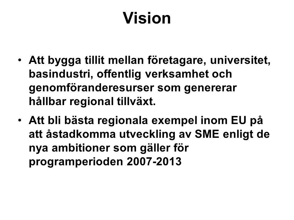 Vision Att bygga tillit mellan företagare, universitet, basindustri, offentlig verksamhet och genomföranderesurser som genererar hållbar regional till