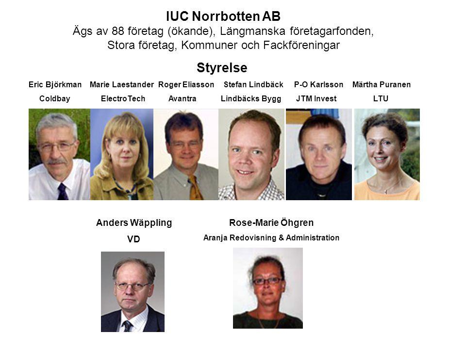 IUC Norrbotten AB Ägs av 88 företag (ökande), Längmanska företagarfonden, Stora företag, Kommuner och Fackföreningar Styrelse Eric Björkman Marie Laes