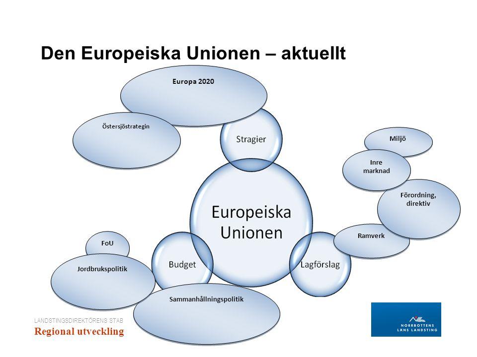 LANDSTINGSDIREKTÖRENS STAB Regional utveckling Europa 2020 – EU:s tillväxtstrategi ■ Smart tillväxt – utveckla en ekonomi basera på kunskap och innovation ■ Hållbar tillväxt – främja en resurseffektivare, grönare och konkurrenskraftigare ekonomi ■ Tillväxt för alla – stimulera en ekonomi med hög sysselsättning och med sociala och territoriell sammanhållning