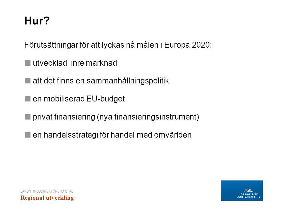 LANDSTINGSDIREKTÖRENS STAB Regional utveckling Hur? Förutsättningar för att lyckas nå målen i Europa 2020: ■ utvecklad inre marknad ■ att det finns en