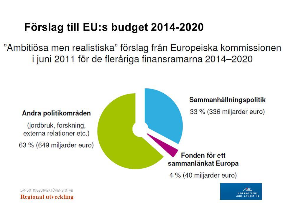 LANDSTINGSDIREKTÖRENS STAB Regional utveckling Förslag till EU:s budget 2014-2020