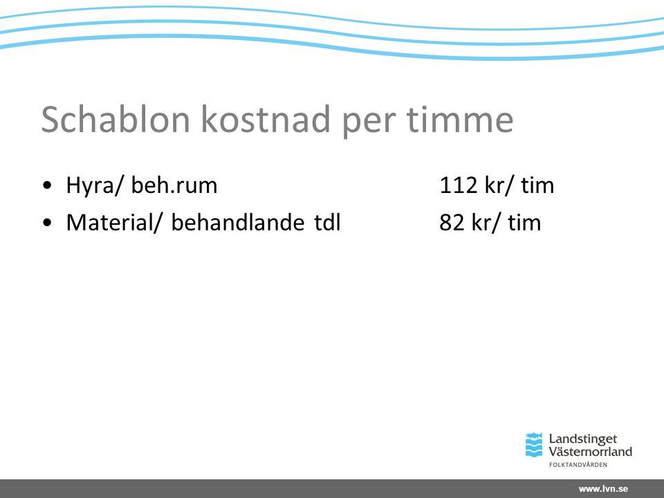 www.lvn.se Schablon kostnad per timme Hyra/ beh.rum112 kr/ tim Material/ behandlande tdl82 kr/ tim
