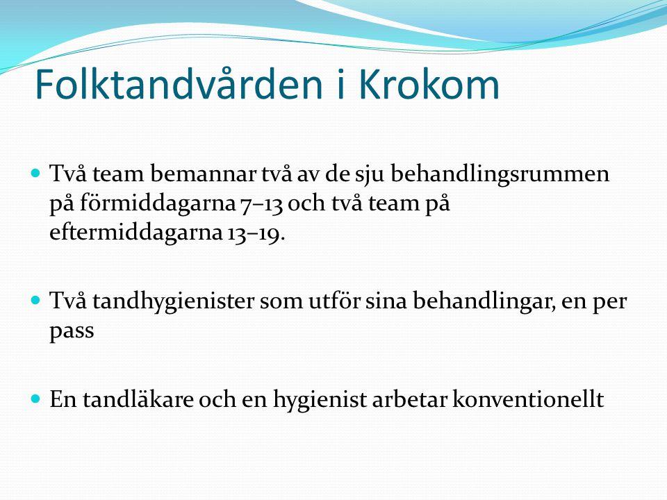 Folktandvården i Krokom Två team bemannar två av de sju behandlingsrummen på förmiddagarna 7–13 och två team på eftermiddagarna 13–19.