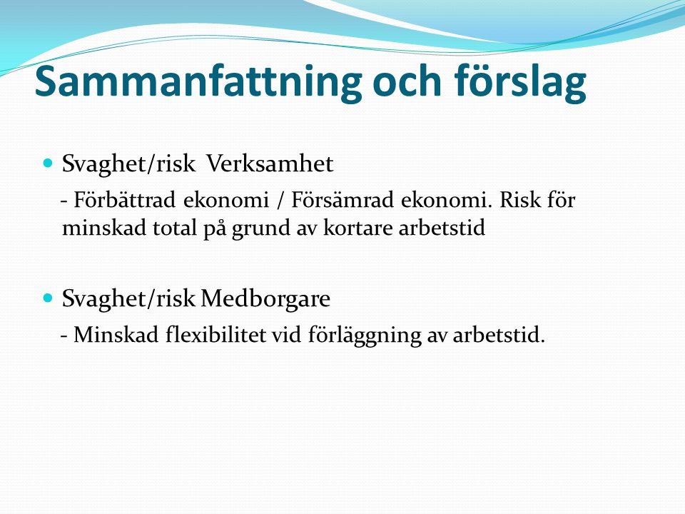 Sammanfattning och förslag Svaghet/risk Verksamhet - Förbättrad ekonomi / Försämrad ekonomi. Risk för minskad total på grund av kortare arbetstid Svag
