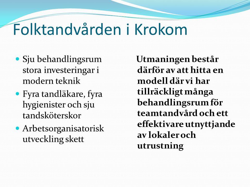 Folktandvården i Krokom Sju behandlingsrum stora investeringar i modern teknik Fyra tandläkare, fyra hygienister och sju tandsköterskor Arbetsorganisa