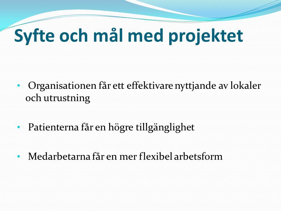 Syfte och mål med projektet Organisationen får ett effektivare nyttjande av lokaler och utrustning Patienterna får en högre tillgänglighet Medarbetarna får en mer flexibel arbetsform