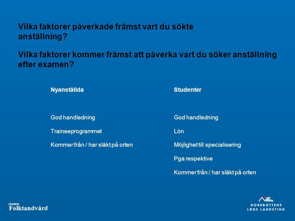 DIVISION Folktandvård TEAM-tandvård